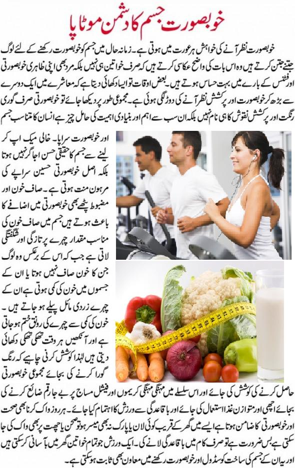 Weight Loss Tips In Urdu For Men 4