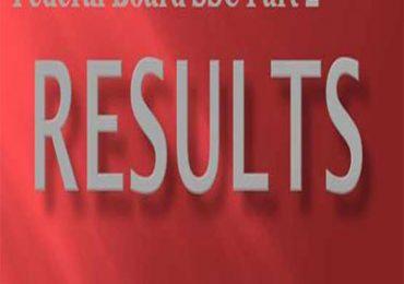 BISE Federal Board Inter Part 2 Result 2012