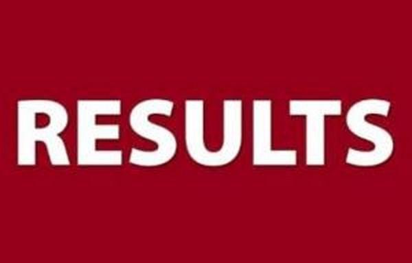 Result of 2nd Year Rawalpindi Board 2013 announced