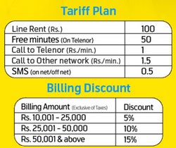 Telenor Postpaid Packages