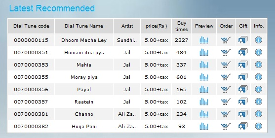 Zong Dial Tunes Codes List 1