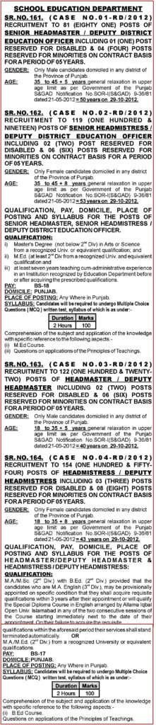 Headmaster/Headmistress Jobs through PPSC