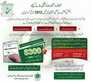 Check voter registration check through sms 8300