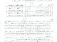 BISE Lahore Matric Exams Schedule 2013 001