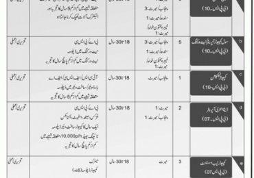 Pakistan Military Academy Jobs 2013