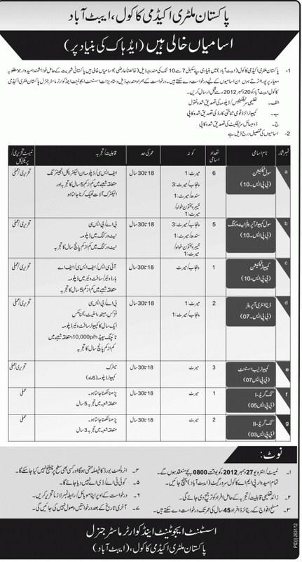 Pakistan Military Academy Jobs 2013 001