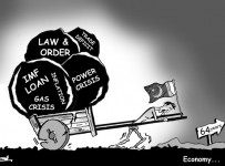 Pakistan Problems As A Developing Country 001