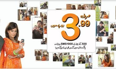 Ufone Daily And Weekly SMS Packages