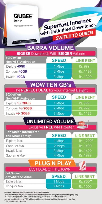 net offers