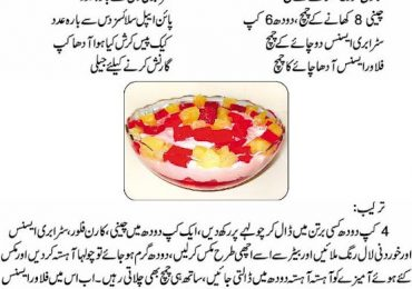 Pakistani Fruit Custard Recipe In Urdu