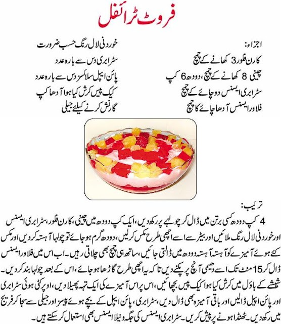 Delicious cake recipes in urdu