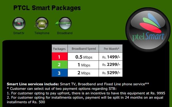 PTCL Smart TV Channels List 001