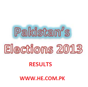 Pakistan Election Results 2013