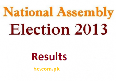 Pakistan National Assembly NA election results 2013