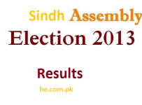 Sindh assembly election results 2013