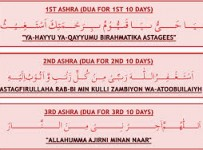 Ramadan First, Second, Third Ashra Dua 2013