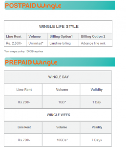 PTCL evo Wingle Prepaid and Postpaid Packages Details