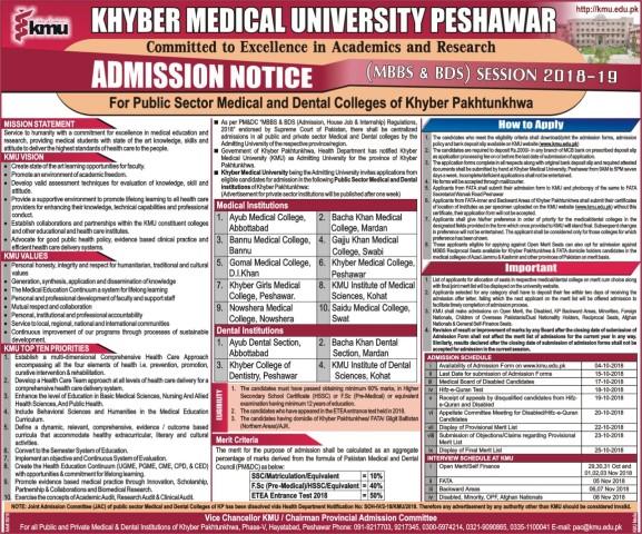 Saidu Sharif Medical College Merit List 2018
