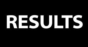 Test Result of Cultural Exchange Scholarships Program Year 2014