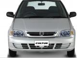 Best Cars Under 10 Lakhs in Pakistan