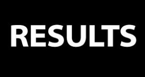 Bisegrw Matric Supplementary Result 2013