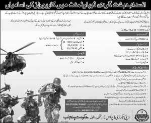 Punjab Counter Terrorism Department Jobs 2013 Syllabus, Sample Papers