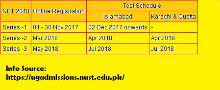 NUST Entrance Test (NET-1) Registration Application Form
