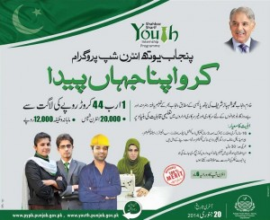 Shahbaz Sharif Youth Internship Program 2014 Apply Online, Registration
