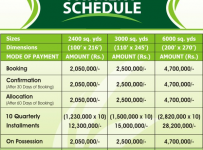 Bank Alfalah Car Leasing Schedule