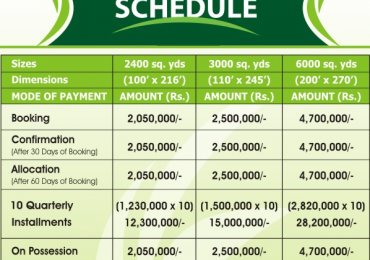 Gulberg Green Islamabad Plot Prices Updates, Payment Plan, Map