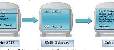 Telenor Talkshawk Call and SMS Blocker Service Subscription Procedure