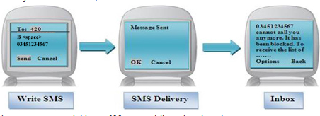 sms call blocker