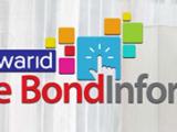 Warid Prize Bond Informer Dial 5959 Get Prize Bond Draw Result