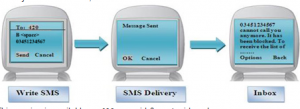 sms call blocker
