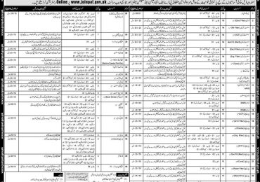 PAF Civilian Jobs 2014 Apply Online Registration Pakistan Air Force