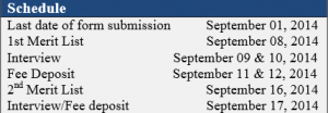 University of Swabi Merit List 2021 1st 2nd