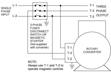 How to convert single phase to three phase