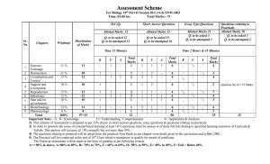 Assessment Scheme for 10th Class 2019 Biology Physics Math Bise Lahore Board