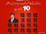 Next Top Anchors Who Can Join BOL TV Network