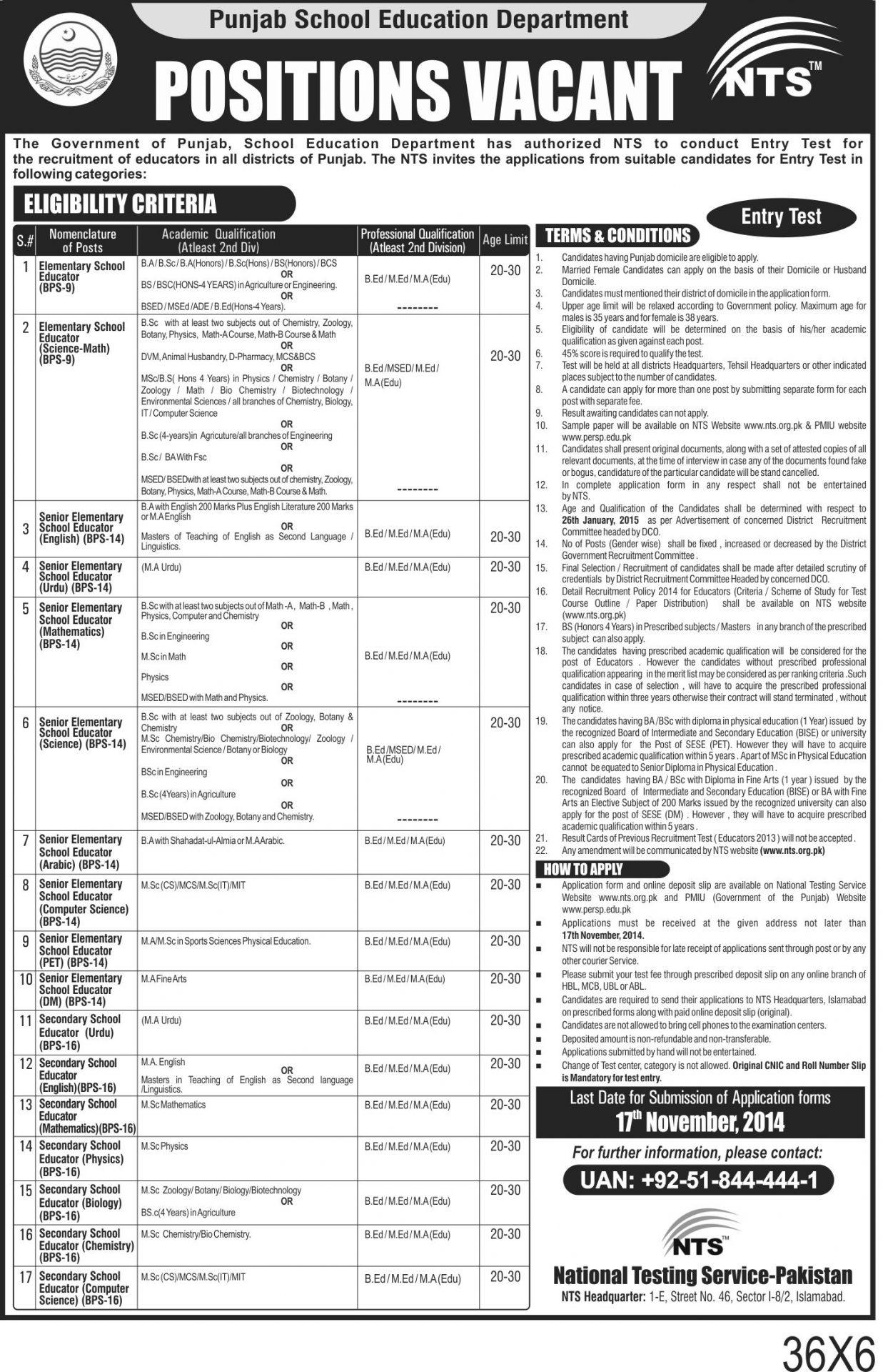 teacher jobs in Punjab advertisement