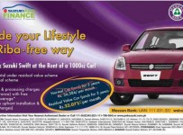 Car loan calculator pakistan hbl