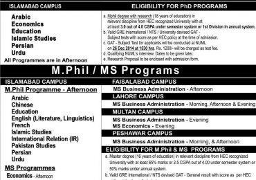 NUML University Islamabad Admission Spring 2015 PhD Mphil Form Last Date Post Graduate