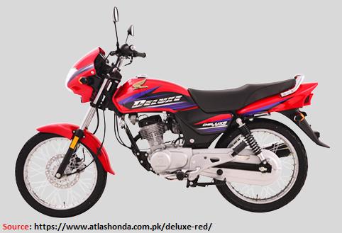 Honda 125 Deluxe 2019 Price in Pakistan Release Date