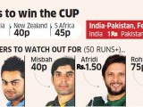 2015 cricket world cup betting odds