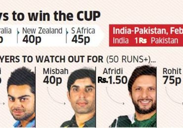 Bookies Bet Rates For Pakistan vs India World Cup Match 2015 Toss Win Lose Fifty Hundred Below Above