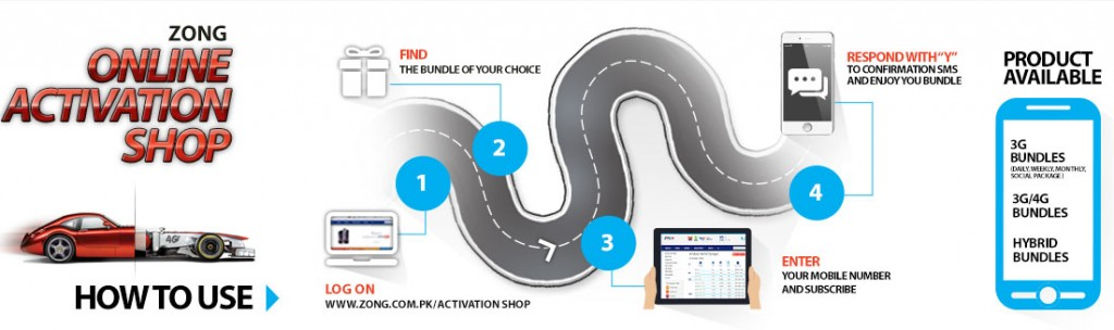 how to use zon online shop