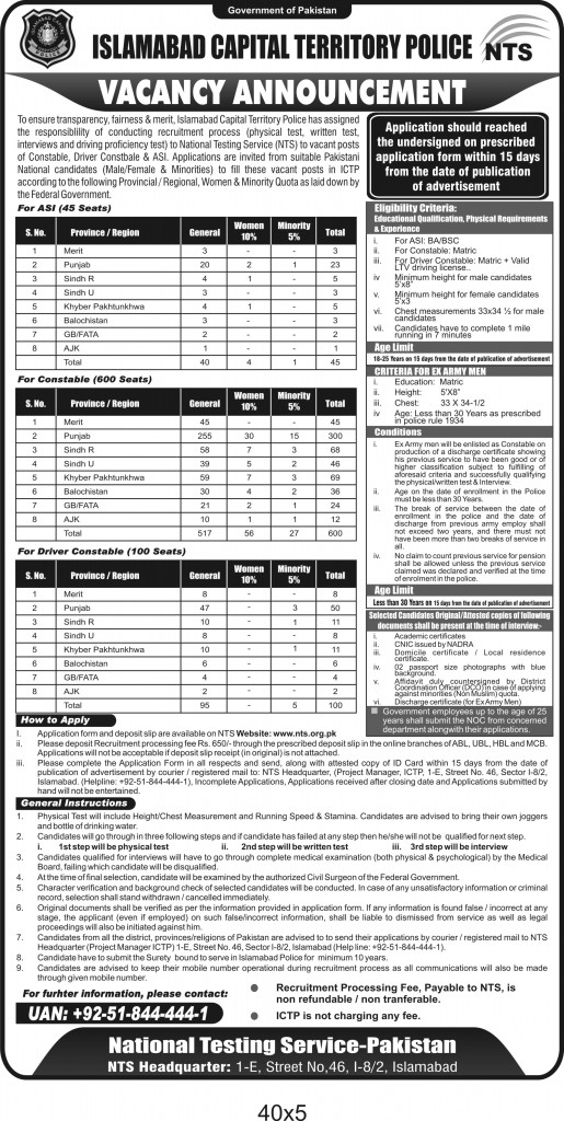 islamabad police jobs advertisement 2015