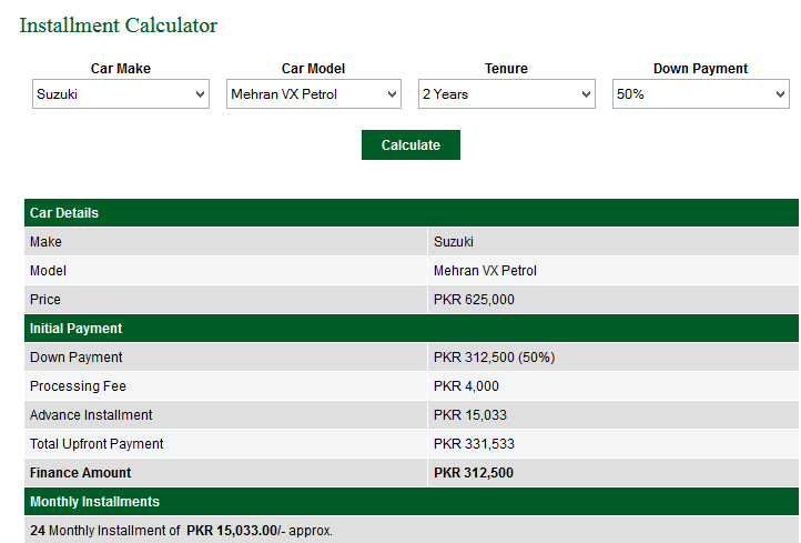 Dubai islamic bank car finance calculator pakistan