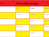 Ptcl Evo Wingle Packages And Price 2018 Evo 3G Internet