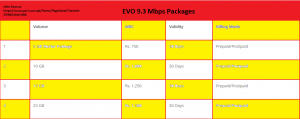 PTCL 3G Evo Wingle Packages 2019